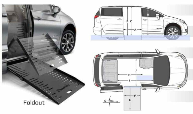 Images and diagram showing a Chrysler pacifica wheelchair van and dimensions of the conversion